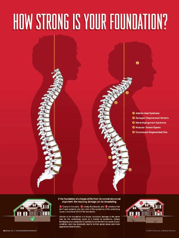 Chiropractic Eureka MO Foundation Strength